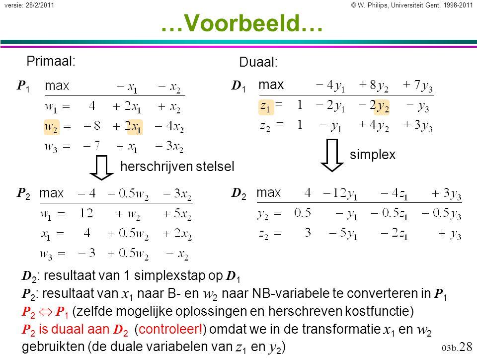 © W. Philips, Universiteit Gent, 1998-2011versie: 28/2/2011 03b. 28 …Voorbeeld… D 2 : resultaat van 1 simplexstap op D 1 P 2 : resultaat van x 1 naar