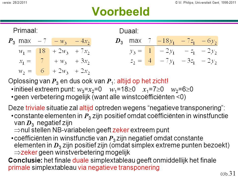 © W. Philips, Universiteit Gent, 1998-2011versie: 28/2/2011 03b. 31 Voorbeeld Oplossing van P 3 en dus ook van P 1 : altijd op het zicht! initieel ext