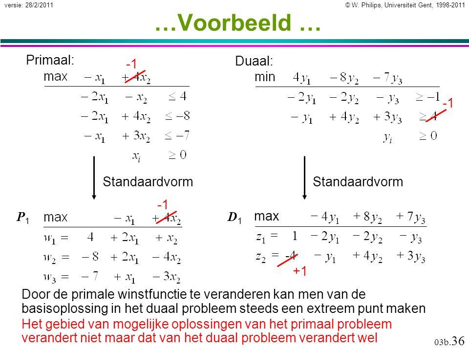 © W. Philips, Universiteit Gent, 1998-2011versie: 28/2/2011 03b. 36 …Voorbeeld … Door de primale winstfunctie te veranderen kan men van de basisoploss
