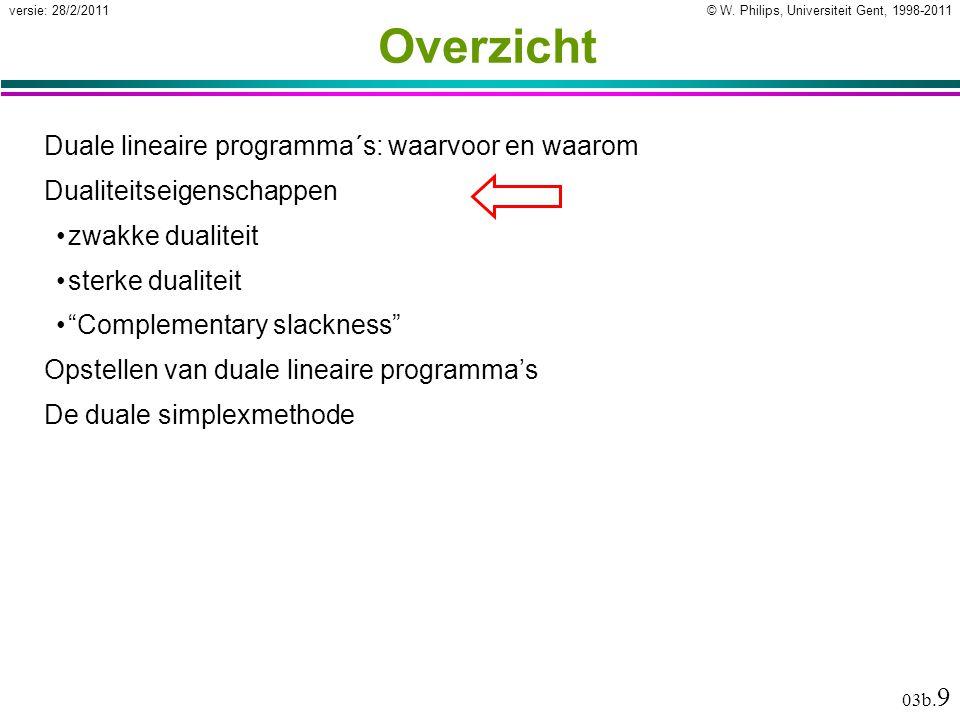© W. Philips, Universiteit Gent, 1998-2011versie: 28/2/2011 03b. 9 Overzicht Duale lineaire programma´s: waarvoor en waarom Dualiteitseigenschappen zw