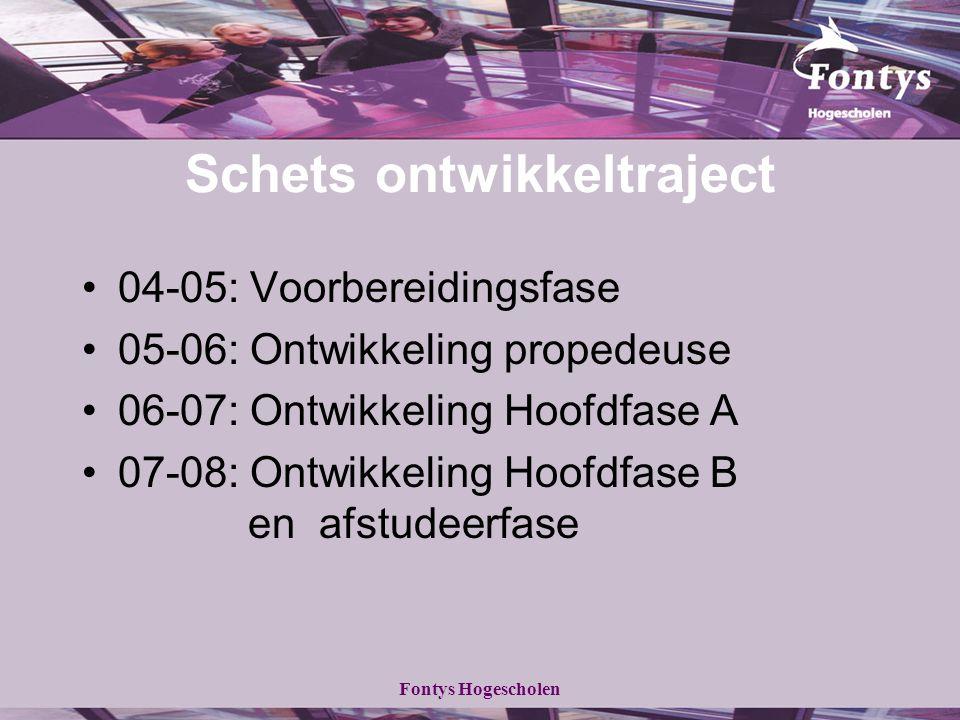Fontys Hogescholen Kwesties 1.Docenten beschouwen leertaken als verplichte opdrachten en verliezen integrale beroepstaak uit het oog.