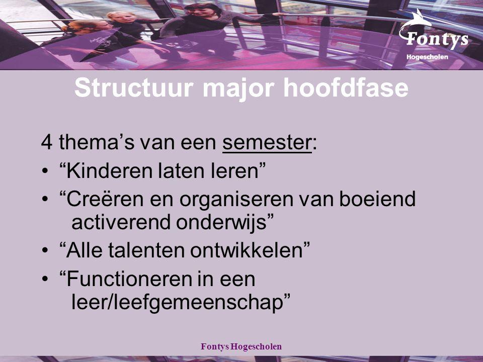 """Fontys Hogescholen Structuur major hoofdfase 4 thema's van een semester: """"Kinderen laten leren"""" """"Creëren en organiseren van boeiend activerend onderwi"""