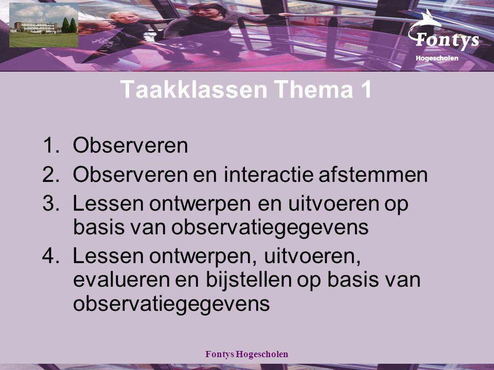 Fontys Hogescholen 1. Observeren 2. Observeren en interactie afstemmen 3. Lessen ontwerpen en uitvoeren op basis van observatiegegevens 4. Lessen ontw