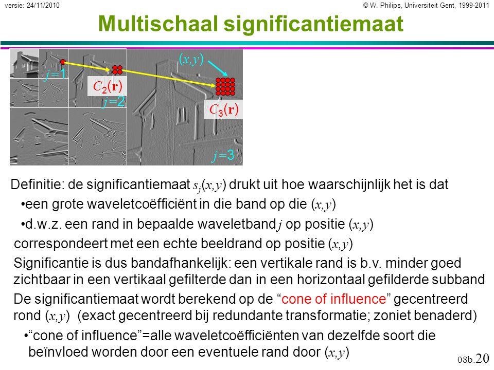 © W. Philips, Universiteit Gent, 1999-2011versie: 24/11/2010 08b. 20 Multischaal significantiemaat Definitie: de significantiemaat s j ( x,y ) drukt u