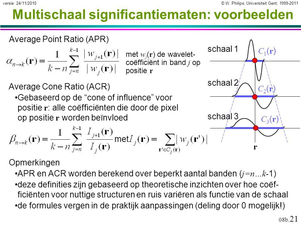 © W. Philips, Universiteit Gent, 1999-2011versie: 24/11/2010 08b. 21 Opmerkingen APR en ACR worden berekend over beperkt aantal banden ( j=n…k- 1) Ave