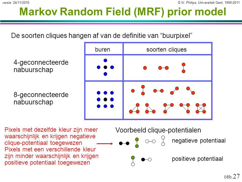 © W. Philips, Universiteit Gent, 1999-2011versie: 24/11/2010 08b. 27 soorten cliques Markov Random Field (MRF) prior model De soorten cliques hangen a