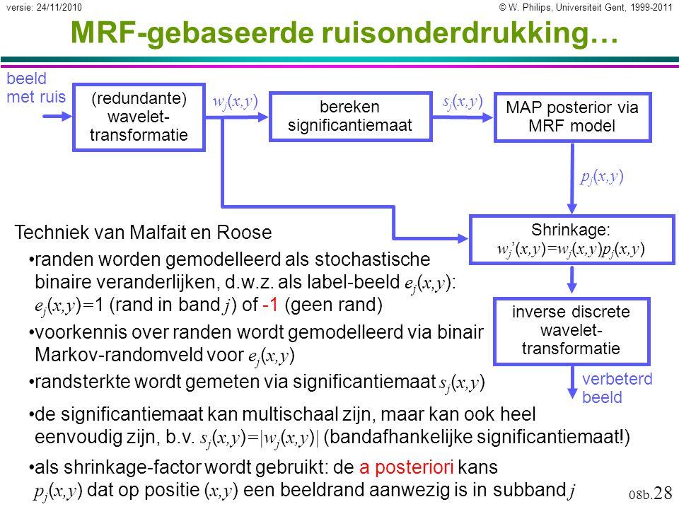 © W. Philips, Universiteit Gent, 1999-2011versie: 24/11/2010 08b. 28 MRF-gebaseerde ruisonderdrukking… bereken significantiemaat (redundante) wavelet-