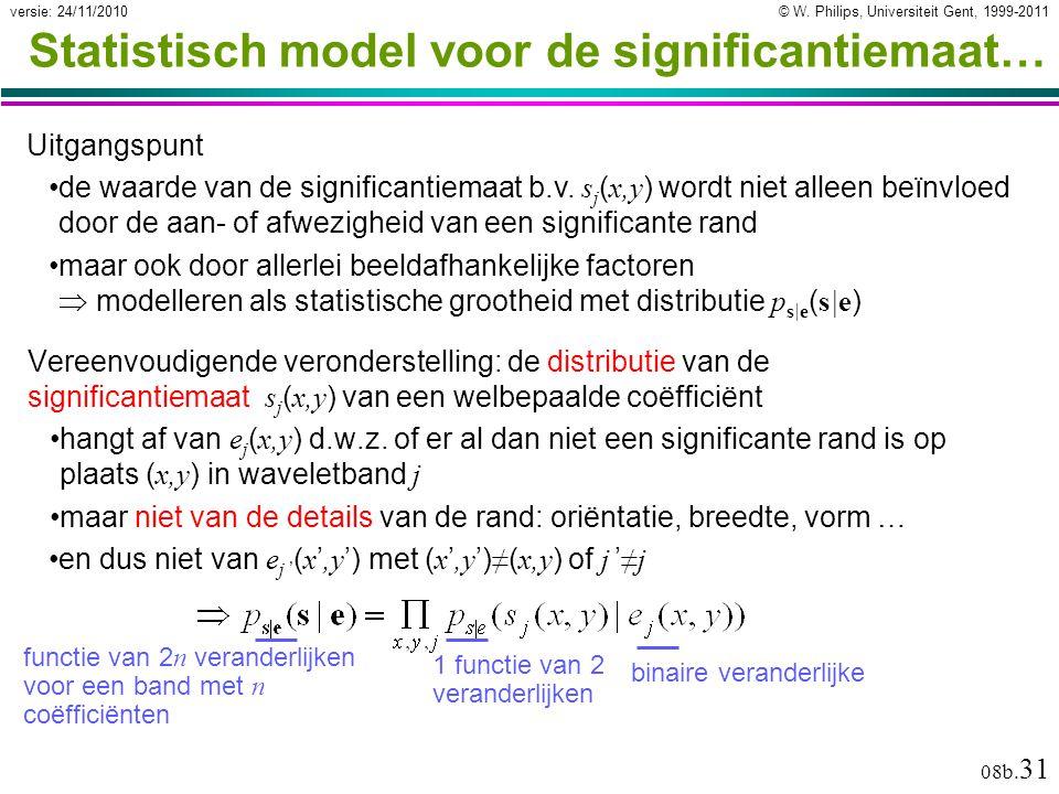 © W. Philips, Universiteit Gent, 1999-2011versie: 24/11/2010 08b. 31 Statistisch model voor de significantiemaat… Vereenvoudigende veronderstelling: d