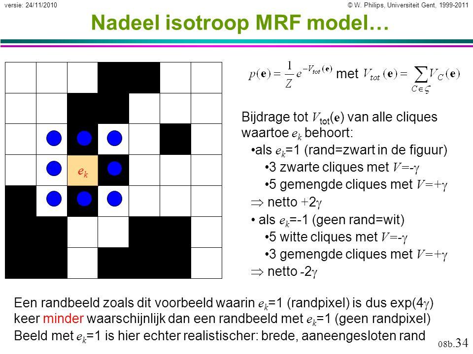 © W. Philips, Universiteit Gent, 1999-2011versie: 24/11/2010 08b. 34 Nadeel isotroop MRF model… Bijdrage tot V tot ( e ) van alle cliques waartoe e k