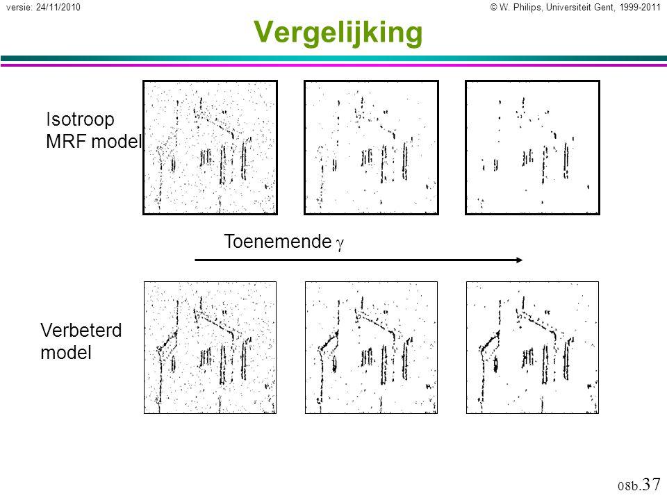 © W. Philips, Universiteit Gent, 1999-2011versie: 24/11/2010 08b. 37 Toenemende  Isotroop MRF model Verbeterd model Vergelijking