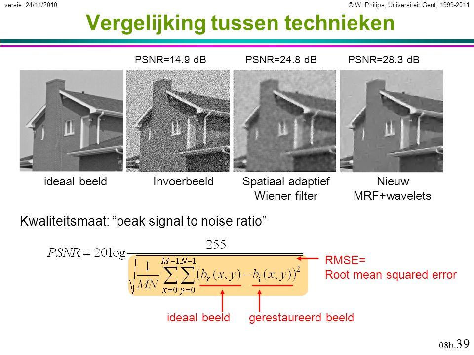 © W. Philips, Universiteit Gent, 1999-2011versie: 24/11/2010 08b. 39 RMSE= Root mean squared error ideaal beeldInvoerbeeld PSNR=14.9 dBPSNR=24.8 dBPSN