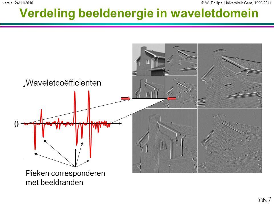 © W. Philips, Universiteit Gent, 1999-2011versie: 24/11/2010 08b. 7 Verdeling beeldenergie in waveletdomein Waveletcoëfficienten 0 Pieken corresponder