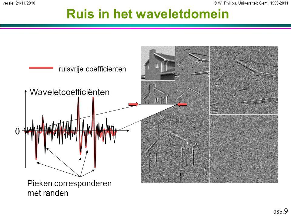 © W. Philips, Universiteit Gent, 1999-2011versie: 24/11/2010 08b. 9 Ruis in het waveletdomein Waveletco ë fficiënten Pieken corresponderen met randen