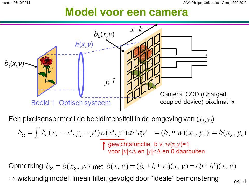 © W. Philips, Universiteit Gent, 1999-2012versie: 26/10/2011 05a. 4 Een pixelsensor meet de beeldintensiteit in de omgeving van ( x k,y l ) Model voor