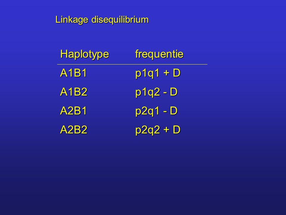 Linkage disequilibrium Haplotypefrequentie A1B1 p1q1 + D A1B2 p1q2 - D A2B1 p2q1 - D A2B2 p2q2 + D