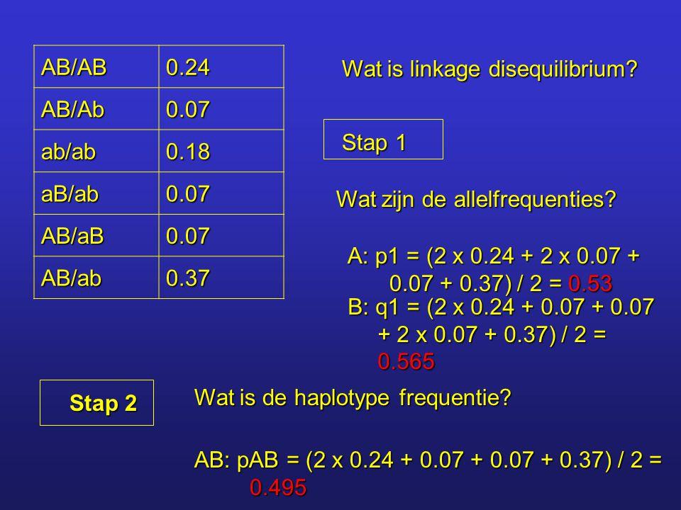 AB/AB0.24 AB/Ab0.07 ab/ab0.18 aB/ab0.07 AB/aB0.07 AB/ab0.37 Wat is linkage disequilibrium? Stap 1 Wat zijn de allelfrequenties? A: p1 = (2 x 0.24 + 2