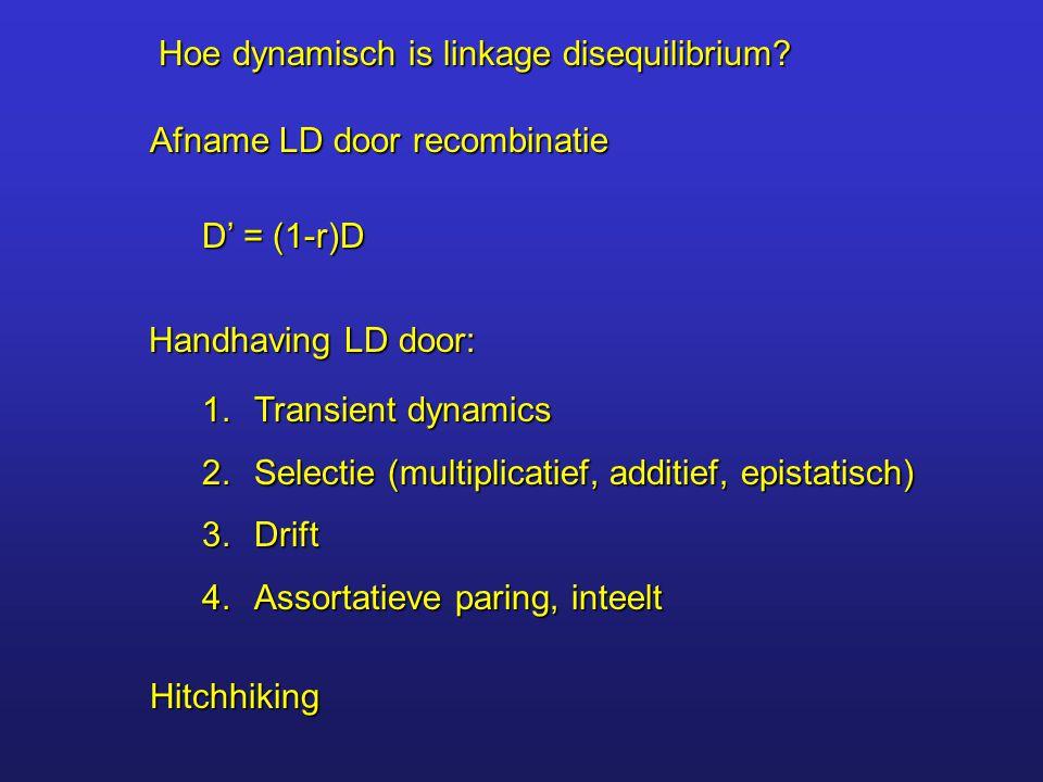 A1A1A1A1 A1A1A1A1 B1B1B1B1 B2B2B2B2 C2C2C2C2 C2C2C2C2 D2D2D2D2 D1D1D1D1 Haplotypen: A 1 B 1 C 2 D 2 A 1 B 2 C 2 D 1 Na recombinatie: A 1 B 1 C 2 D 1 A 1 B 2 C 2 D 2 erbij