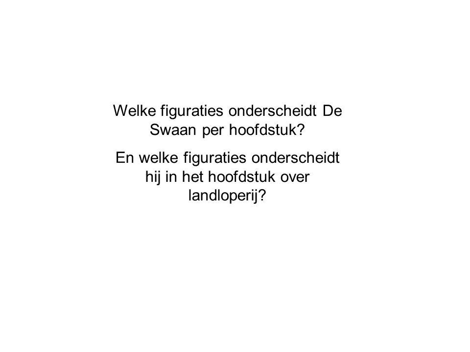 Welke figuraties onderscheidt De Swaan per hoofdstuk.