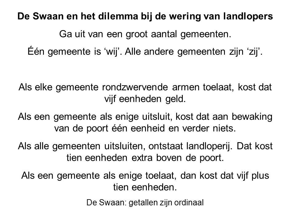 De Swaan en het dilemma bij de wering van landlopers Ga uit van een groot aantal gemeenten.