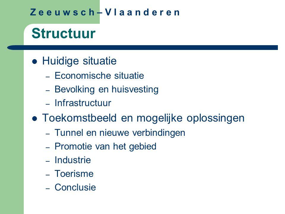 Z e e u w s c h – V l a a n d e r e n Structuur Huidige situatie – Economische situatie – Bevolking en huisvesting – Infrastructuur Toekomstbeeld en m