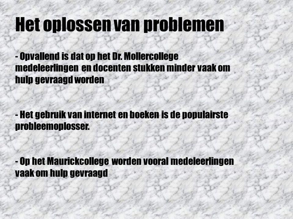Het oplossen van problemen - Opvallend is dat op het Dr.
