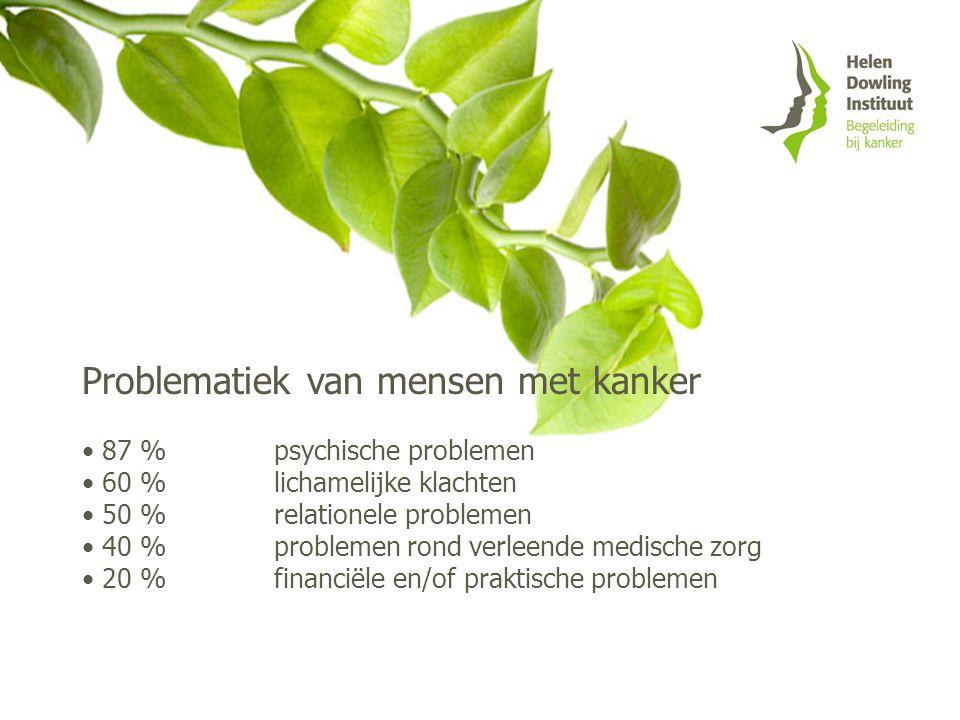 Problematiek van mensen met kanker 87 %psychische problemen 60 % lichamelijke klachten 50 % relationele problemen 40 %problemen rond verleende medisch