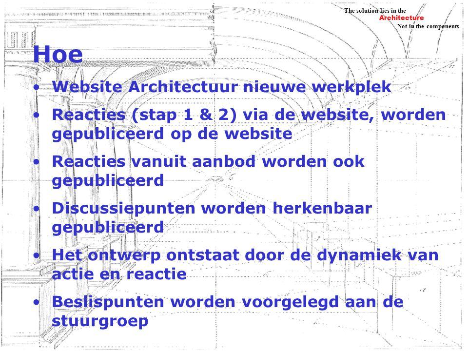 Architecture Not in the components The solution lies in the Hoe Website Architectuur nieuwe werkplek Reacties (stap 1 & 2) via de website, worden gepubliceerd op de website Reacties vanuit aanbod worden ook gepubliceerd Discussiepunten worden herkenbaar gepubliceerd Het ontwerp ontstaat door de dynamiek van actie en reactie Beslispunten worden voorgelegd aan de stuurgroep