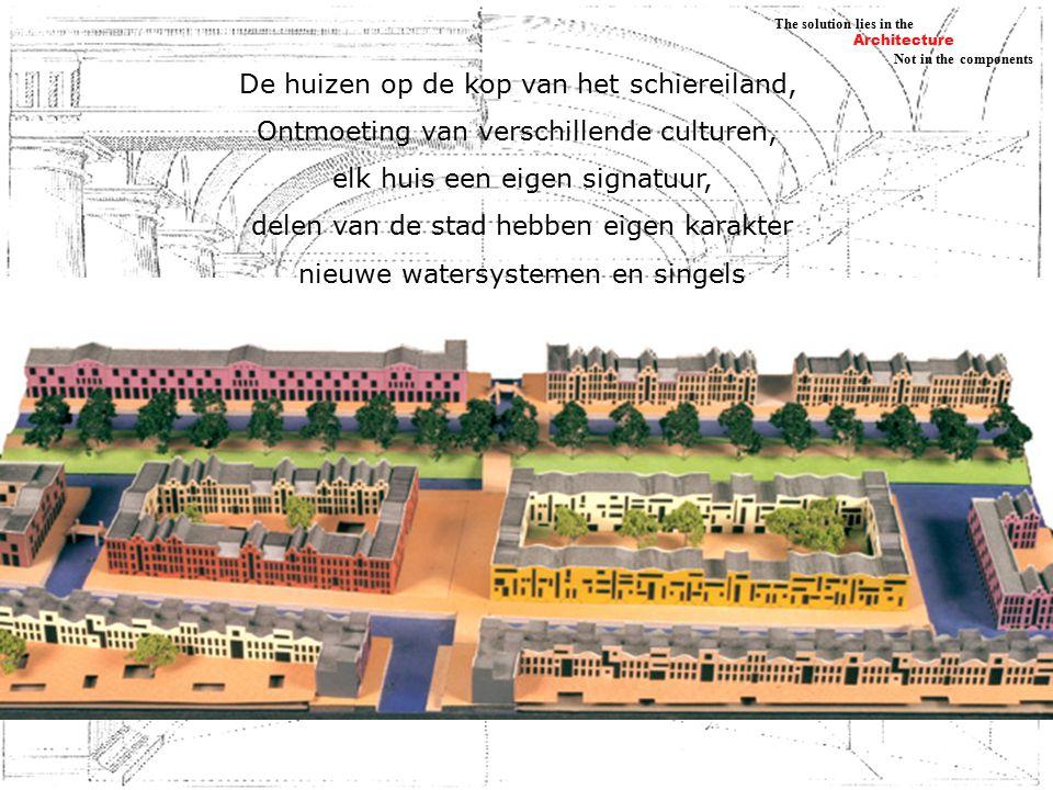 Architecture Not in the components The solution lies in the Stap 2 Beschrijven van behoeften en knelpunten (logisch niveau) Reactie vanuit aanbod (mogelijkheden en beperkingen) Functioneel (technisch haalbaar) ontwerp