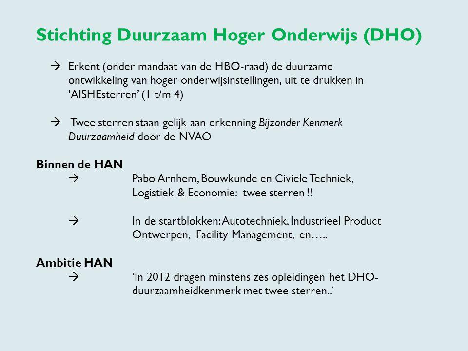 Stichting Duurzaam Hoger Onderwijs (DHO)  Erkent (onder mandaat van de HBO-raad) de duurzame ontwikkeling van hoger onderwijsinstellingen, uit te drukken in 'AISHEsterren' (1 t/m 4)  Twee sterren staan gelijk aan erkenning Bijzonder Kenmerk Duurzaamheid door de NVAO Binnen de HAN  Pabo Arnhem, Bouwkunde en Civiele Techniek, Logistiek & Economie: twee sterren !.