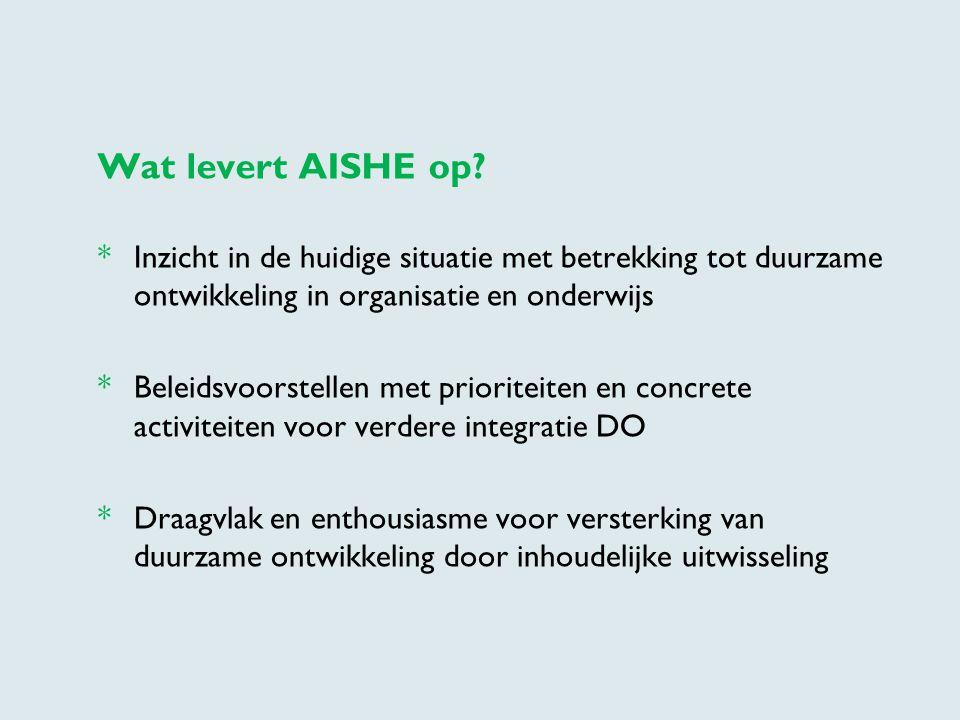 Wat levert AISHE op? * Inzicht in de huidige situatie met betrekking tot duurzame ontwikkeling in organisatie en onderwijs * Beleidsvoorstellen met pr