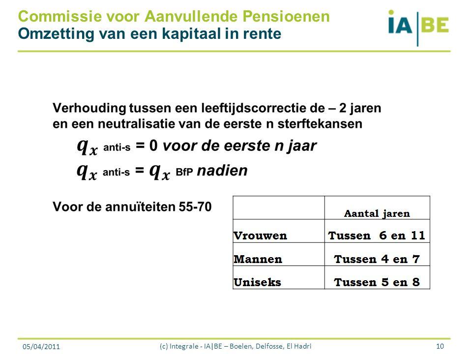 05/04/2011 (c) Integrale - IA|BE – Boelen, Delfosse, El Hadri10 Commissie voor Aanvullende Pensioenen Omzetting van een kapitaal in rente