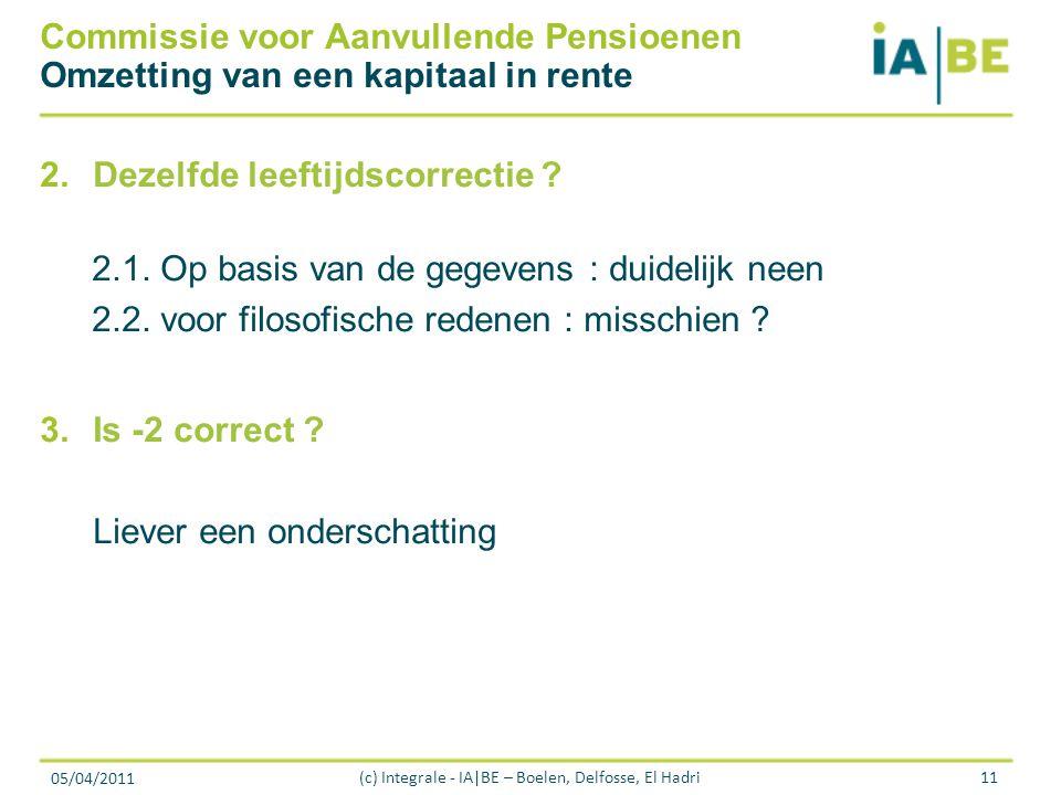 05/04/2011 (c) Integrale - IA|BE – Boelen, Delfosse, El Hadri11 Commissie voor Aanvullende Pensioenen Omzetting van een kapitaal in rente 2.Dezelfde leeftijdscorrectie .