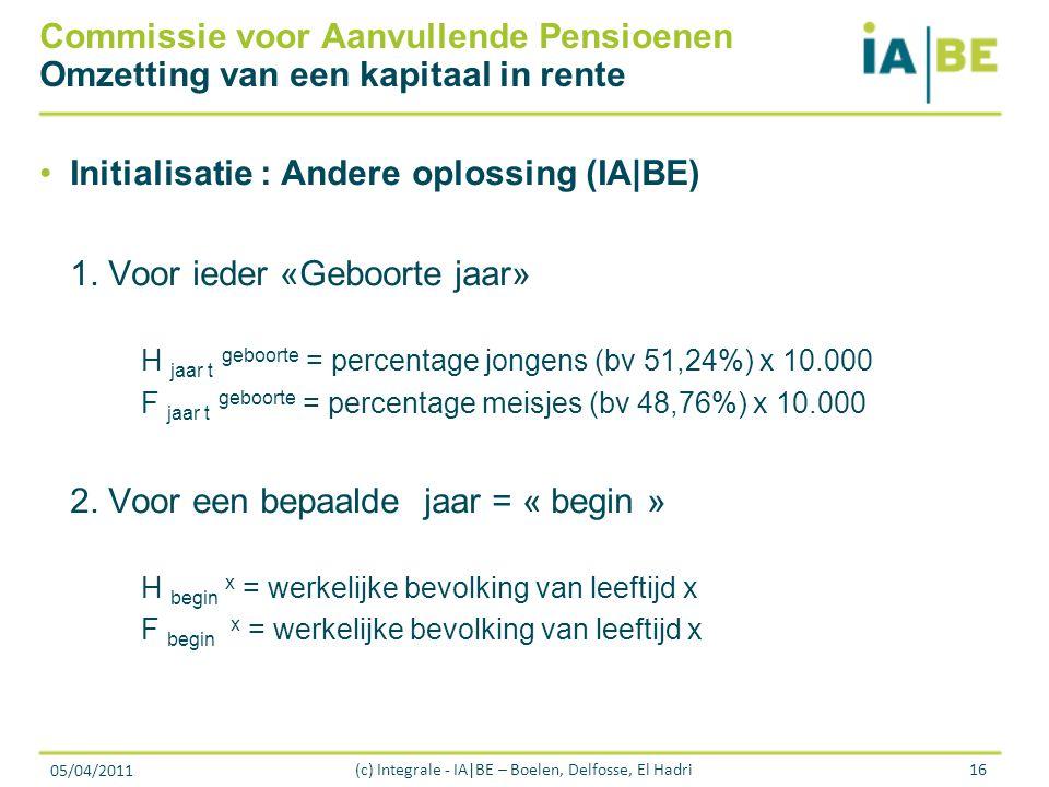 05/04/2011 (c) Integrale - IA|BE – Boelen, Delfosse, El Hadri16 Commissie voor Aanvullende Pensioenen Omzetting van een kapitaal in rente Initialisatie : Andere oplossing (IA|BE) 1.