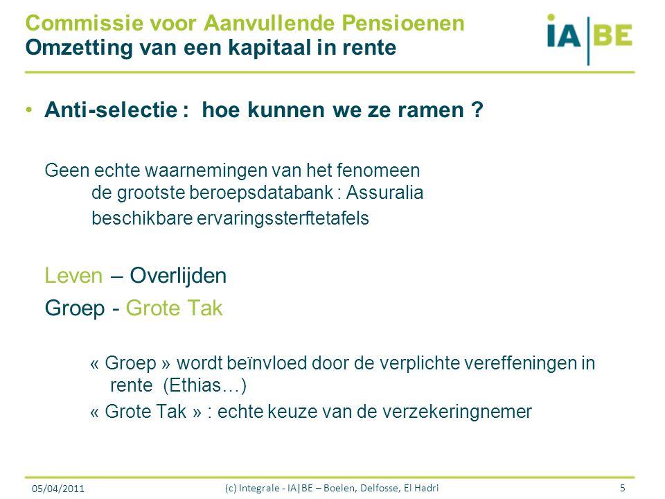 05/04/2011 (c) Integrale - IA|BE – Boelen, Delfosse, El Hadri5 Commissie voor Aanvullende Pensioenen Omzetting van een kapitaal in rente Anti-selectie : hoe kunnen we ze ramen .
