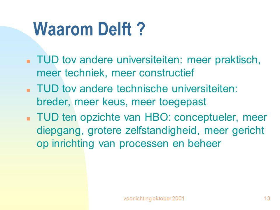 voorlichting oktober 200113 Waarom Delft ? n TUD tov andere universiteiten: meer praktisch, meer techniek, meer constructief n TUD tov andere technisc