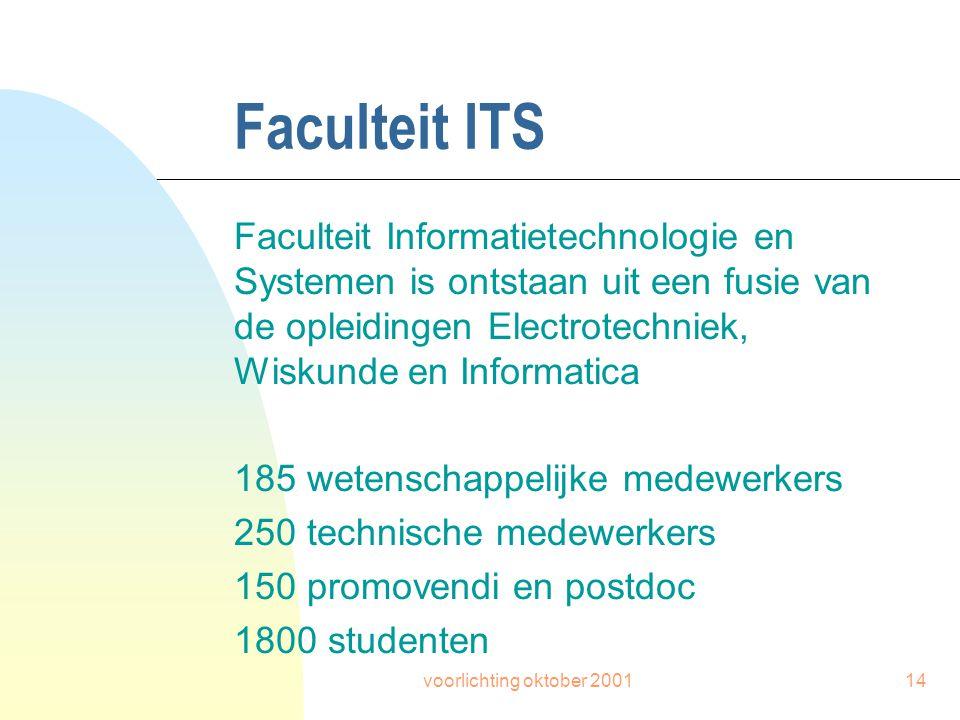 voorlichting oktober 200114 Faculteit ITS Faculteit Informatietechnologie en Systemen is ontstaan uit een fusie van de opleidingen Electrotechniek, Wiskunde en Informatica 185 wetenschappelijke medewerkers 250 technische medewerkers 150 promovendi en postdoc 1800 studenten