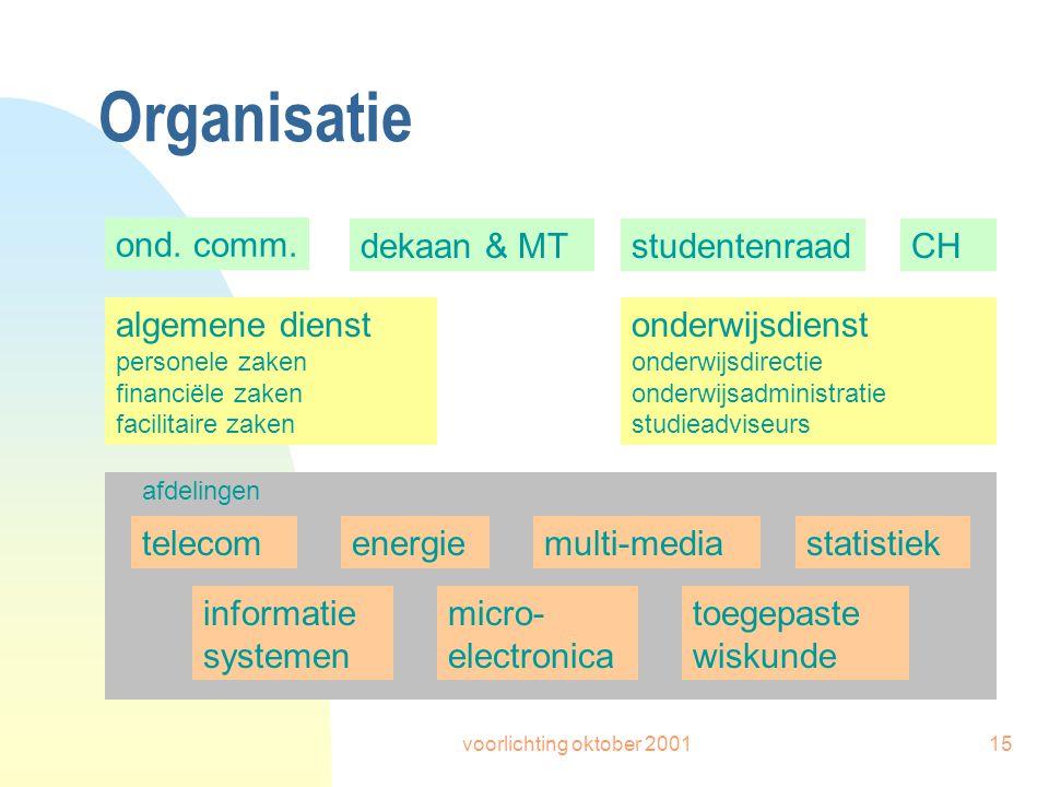 voorlichting oktober 200115 Organisatie telecom informatie systemen energie micro- electronica multi-mediastatistiek toegepaste wiskunde onderwijsdien