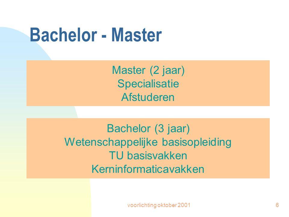 voorlichting oktober 20016 Bachelor - Master Bachelor (3 jaar) Wetenschappelijke basisopleiding TU basisvakken Kerninformaticavakken Master (2 jaar) Specialisatie Afstuderen