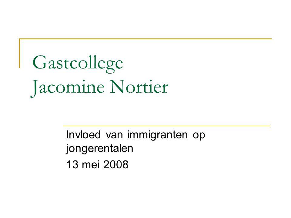 Gastcollege Jacomine Nortier Invloed van immigranten op jongerentalen 13 mei 2008