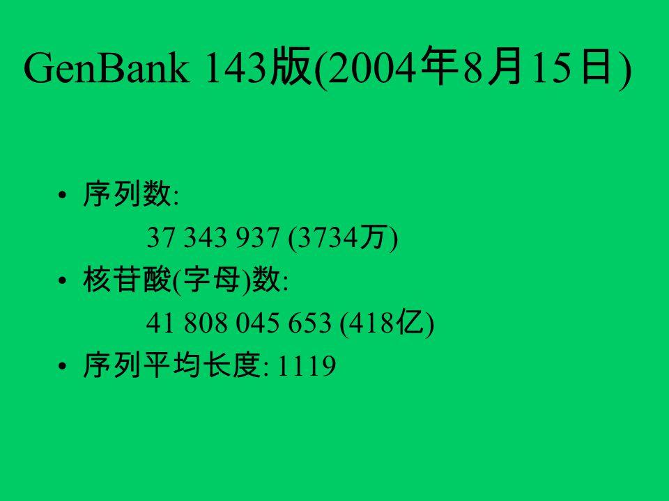 GenBank 143 版 (2004 年 8 月 15 日 ) 序列数 : 37 343 937 (3734 万 ) 核苷酸 ( 字母 ) 数 : 41 808 045 653 (418 亿 ) 序列平均长度 : 1119