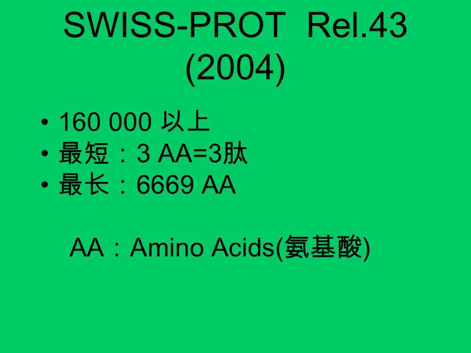 SWISS-PROT Rel.43 (2004) 160 000 以上 最短: 3 AA=3 肽 最长: 6669 AA AA : Amino Acids( 氨基酸 )
