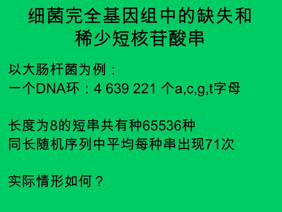 细菌完全基因组中的缺失和 稀少短核苷酸串 以大肠杆菌为例: 一个 DNA 环: 4 639 221 个 a,c,g,t 字母 长度为 8 的短串共有种 65536 种 同长随机序列中平均每种串出现 71 次 实际情形如何?