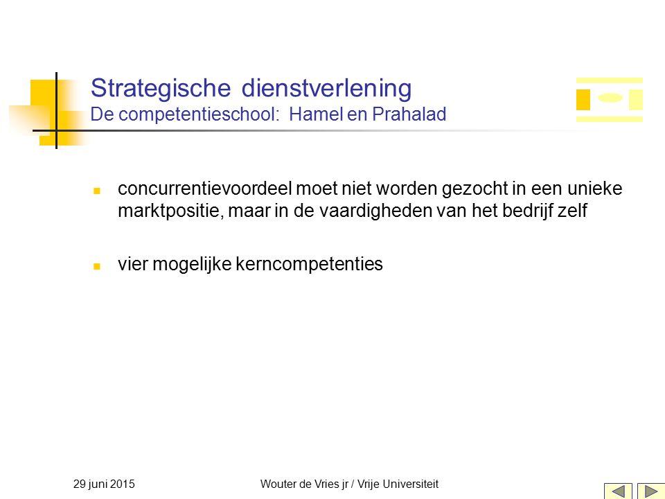 29 juni 2015Wouter de Vries jr / Vrije Universiteit Strategische dienstverlening De competentieschool: Hamel en Prahalad concurrentievoordeel moet nie