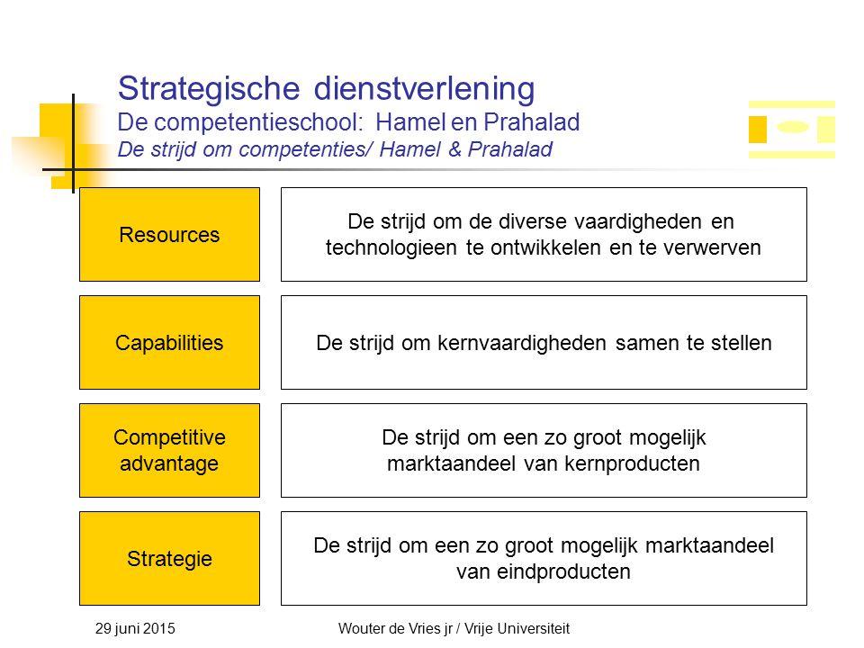 29 juni 2015Wouter de Vries jr / Vrije Universiteit Strategische dienstverlening De competentieschool: Hamel en Prahalad De strijd om competenties/ Ha