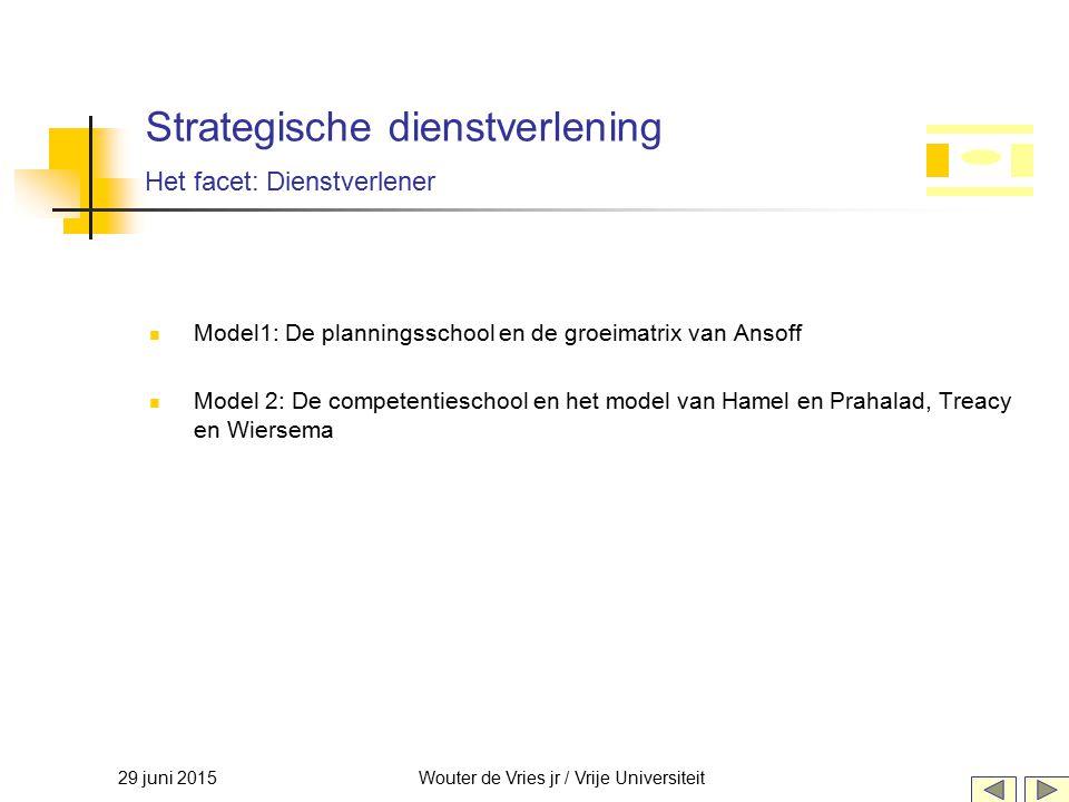 29 juni 2015Wouter de Vries jr / Vrije Universiteit Strategische dienstverlening Het facet: Dienstverlener Model1: De planningsschool en de groeimatri