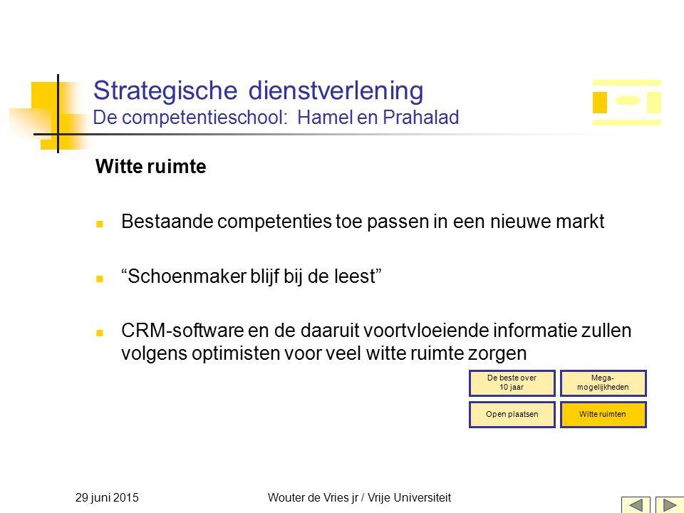 29 juni 2015Wouter de Vries jr / Vrije Universiteit Strategische dienstverlening De competentieschool: Hamel en Prahalad Witte ruimte Bestaande compet