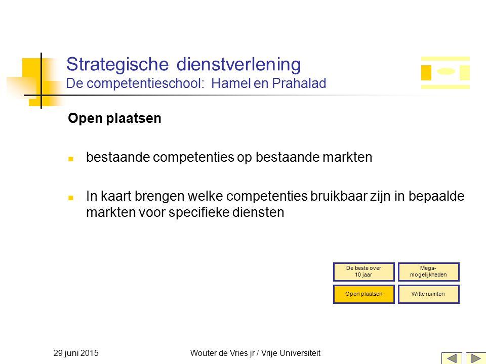 29 juni 2015Wouter de Vries jr / Vrije Universiteit Strategische dienstverlening De competentieschool: Hamel en Prahalad Open plaatsen bestaande compe