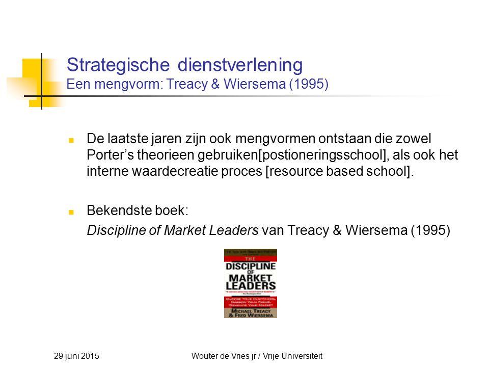 29 juni 2015Wouter de Vries jr / Vrije Universiteit Strategische dienstverlening Een mengvorm: Treacy & Wiersema (1995) De laatste jaren zijn ook meng