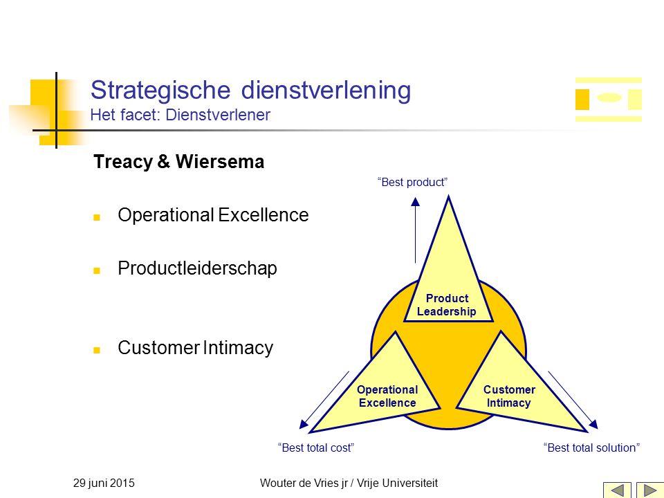 29 juni 2015Wouter de Vries jr / Vrije Universiteit Strategische dienstverlening Het facet: Dienstverlener Treacy & Wiersema Operational Excellence Pr