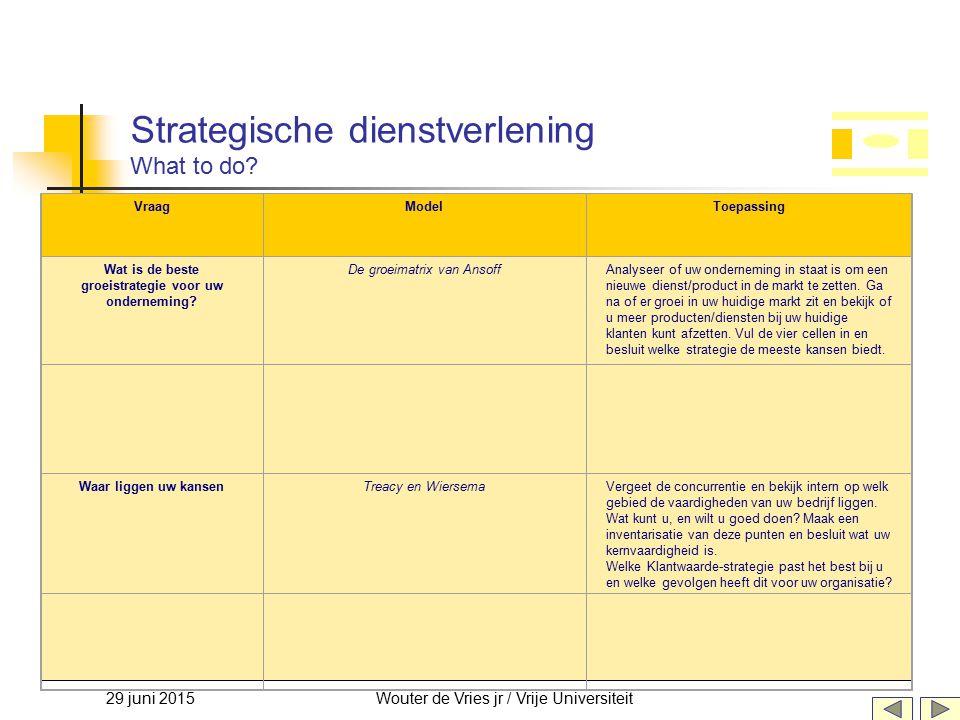 29 juni 2015Wouter de Vries jr / Vrije Universiteit Strategische dienstverlening What to do? VraagModelToepassing Wat is de beste groeistrategie voor
